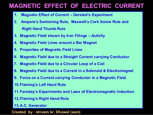 MAGNETIC EFFECT OF ELECTRIC CURRENT 1. Magnetic Effect of Current – Oersted's Experiment 2. Ampere's Swimming Rule, Maxwel...