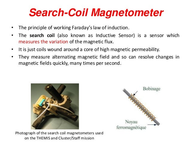 Magnetic Field Sensing