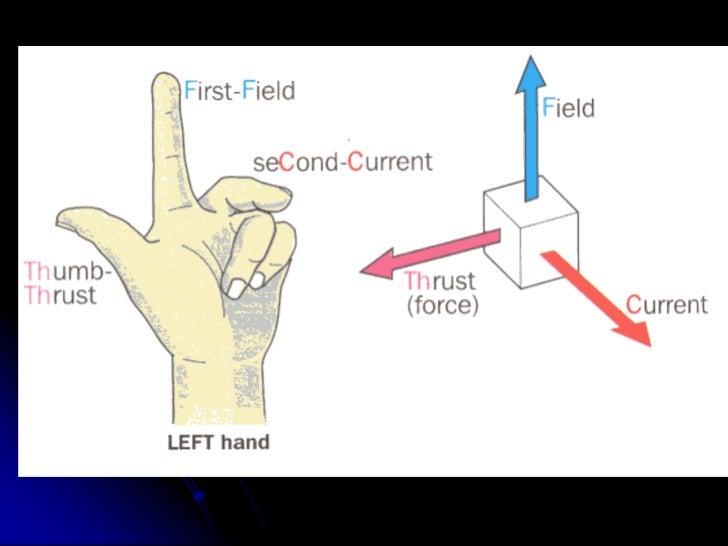 https://www.slideshare.net/cjordison/magnetic-force-field-2012