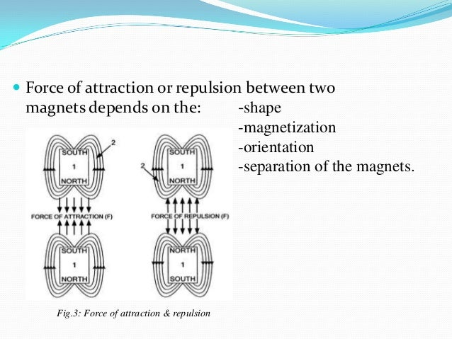 magnetic repulsion force - photo #20