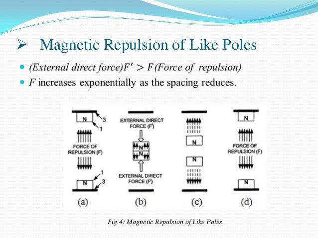 MAGNETIC REPULSION PISTON ENGINE PDF