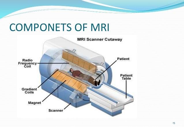 COMPONETS OF MRI 15