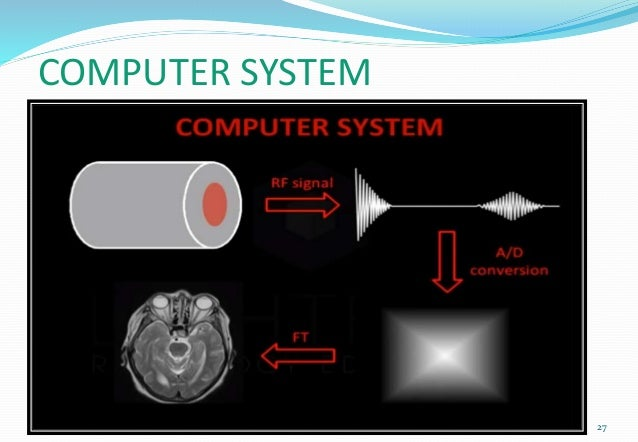 COMPUTER SYSTEM 27