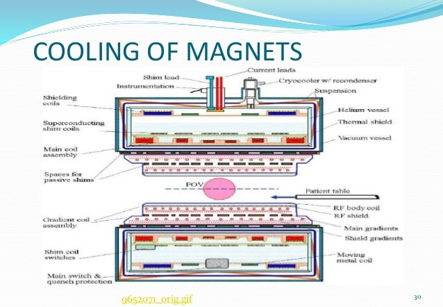 COOLING OF MAGNETS 309652071_orig.gif