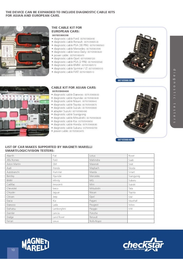 magneti marelli workshop equipment catalog 2014 en 10 638?cb=1410588401 magneti marelli workshop equipment catalog 2014 en  at soozxer.org