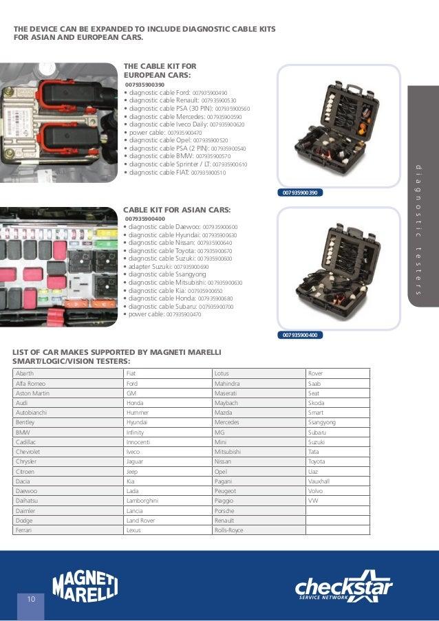 Magneti Marelli Workshop Equipment Catalog 2014 En