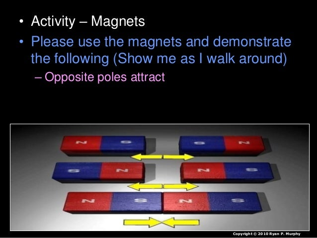 • Electric motors use a permanent magnet and temporary magnet. – The permanent magnetic has a north and south Pole.