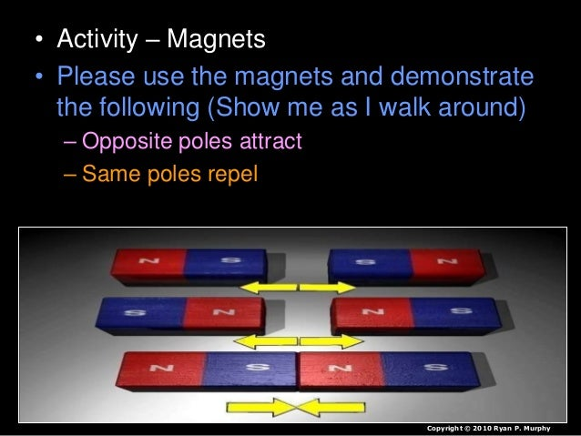 • Electric motors use a permanent magnet and temporary magnet. – The permanent magnetic has a north and south Pole. – The ...