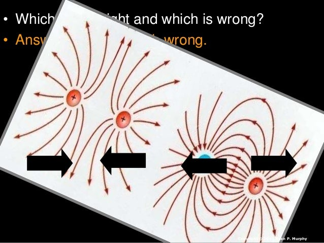 • Which one is right and which is wrong? • Answer: They are both wrong. Copyright © 2010 Ryan P. Murphy