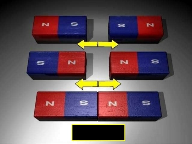 • Ferrofluids Video Link! (Optional) – http://www.youtube.com/watch?v=kL8R8SfuXp 8&feature=related