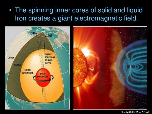 • Activity! Drawing the earth's EM Field. EM Field refers to Electromagnetic