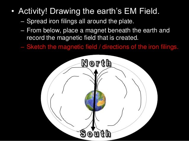 Compass: A navigational instrument for determining direction relative to the earth's magnetic poles. Copyright © 2010 Ryan...