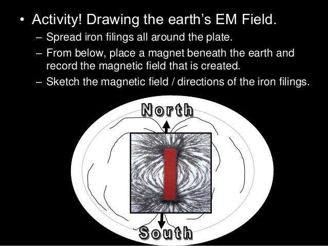 • The magnetic poles of the earth have shifted throughout Earth's history. Copyright © 2010 Ryan P. Murphy