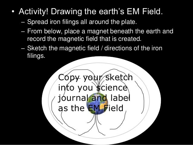 • The magnetic poles of the earth have shifted throughout Earth's history. Copyright © 2010 Ryan P. Murphy Magnetism. Lear...