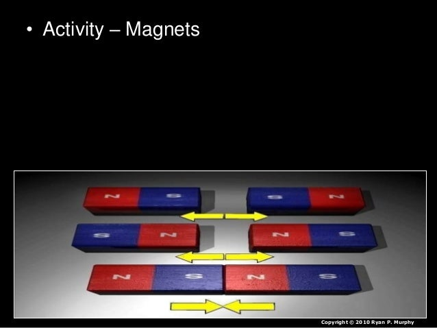• Electric motors use a permanent magnet and temporary magnet.