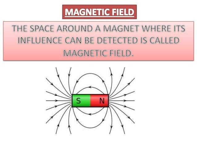 Why does a magnet suspended freely comes to rest only in North- South direction? This is because the earth behaves like a ...