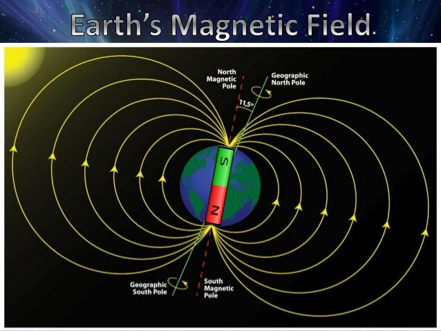 magnetism magnetic field strength The biot-savart law can be used to determine the magnetic field strength from a current segment magnets and magnetic fields: a brief introduction to magnetism for introductory physics students magnitude of magnetic field from current.