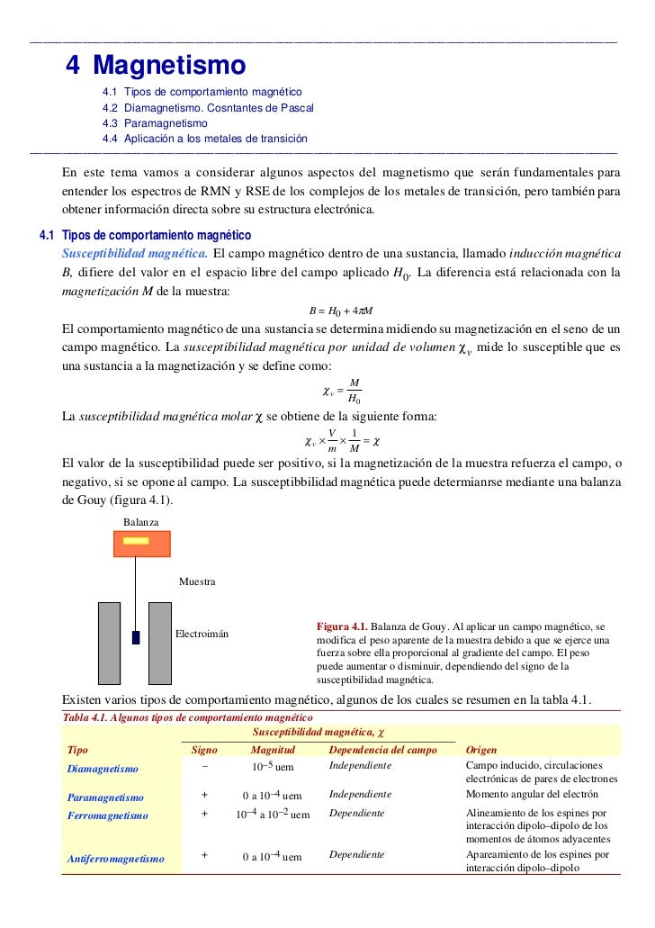 _________________________________________________________________________________________     4 Magnetismo             4.1...