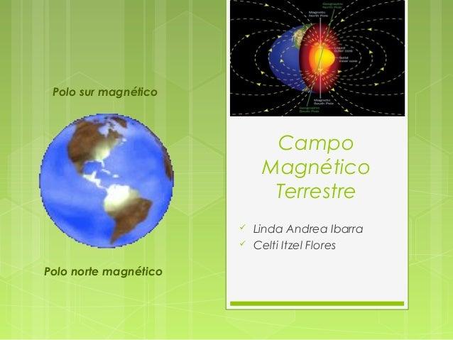 Campo Magnético Terrestre  Linda Andrea Ibarra  Celti Itzel Flores Polo sur magnético Polo norte magnético