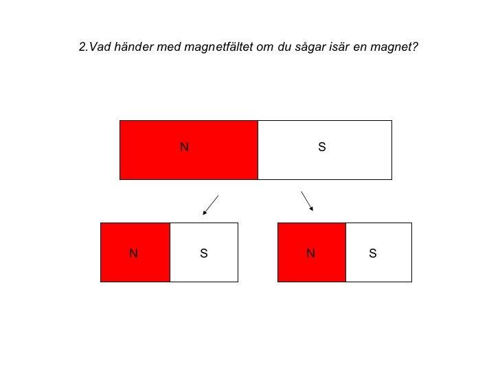 2.Vad händer med magnetfältet om du sågar isär en magnet?   N N N S S S