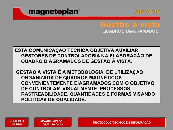 Gestão à vista                                 QUADROS DIAGRAMADOS  ESTA COMUNICAÇÃO TÉCNICA OBJETIVA AUXILIAR    GESTORES...