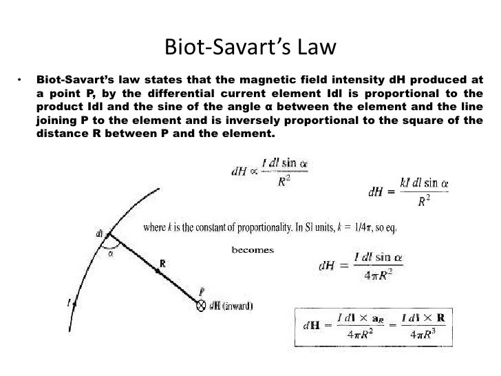 Q 18 State and explain Biot - Savart's law OR A fine