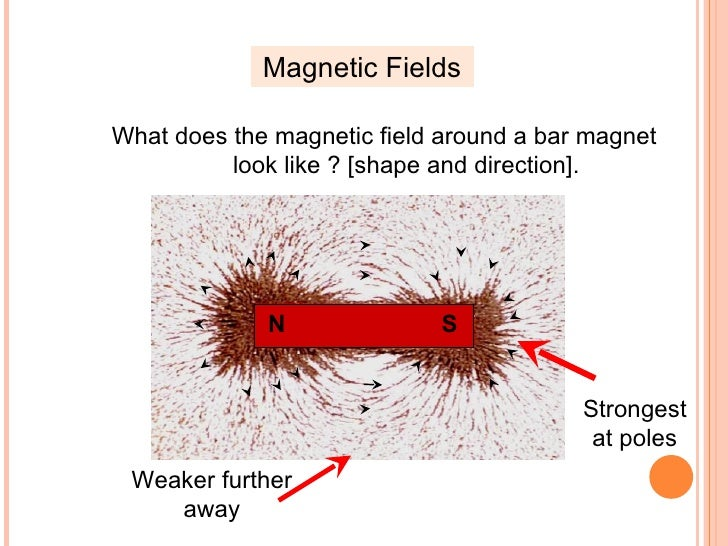 magnetic field and strongest electromagnet ­what do a wrecking yard, a rock concert and your front door have in common they each use electromagnets, devices that create a magnetic field through the.