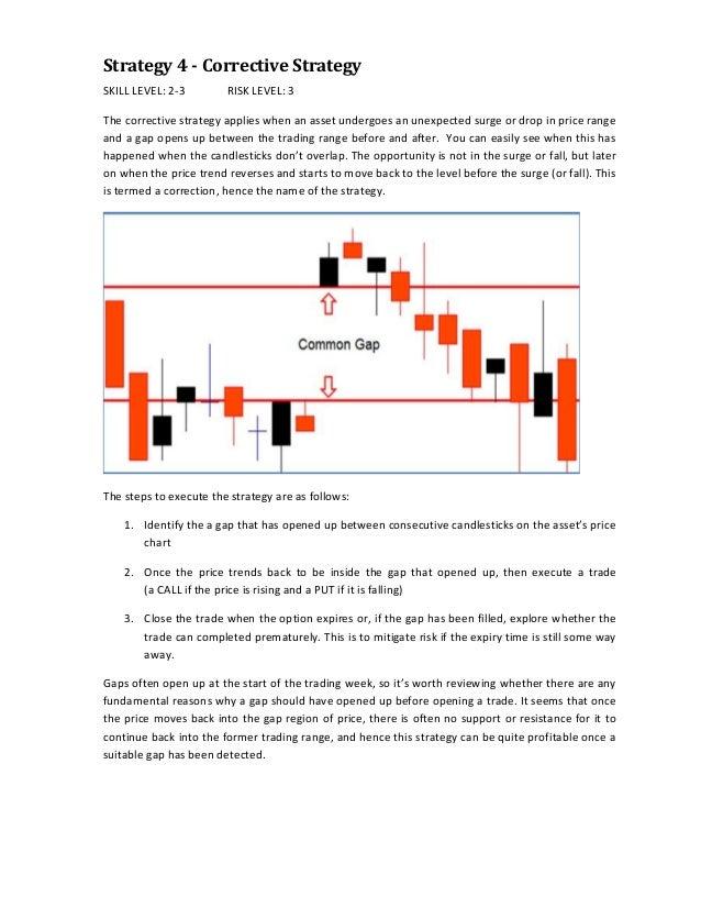 Future observetod bjack hop clickbank net option system trading trading