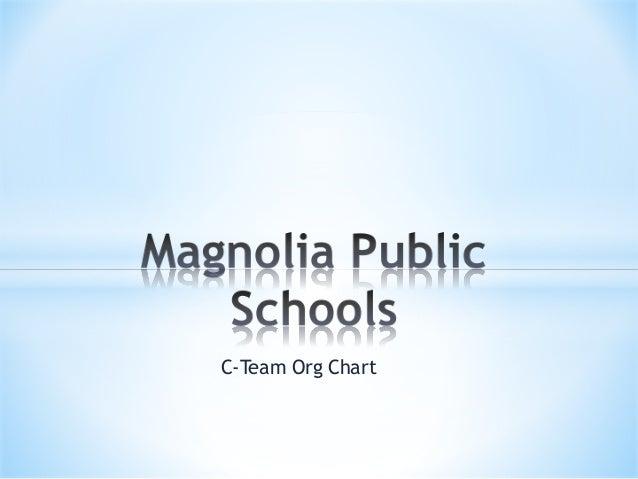 C-Team Org Chart