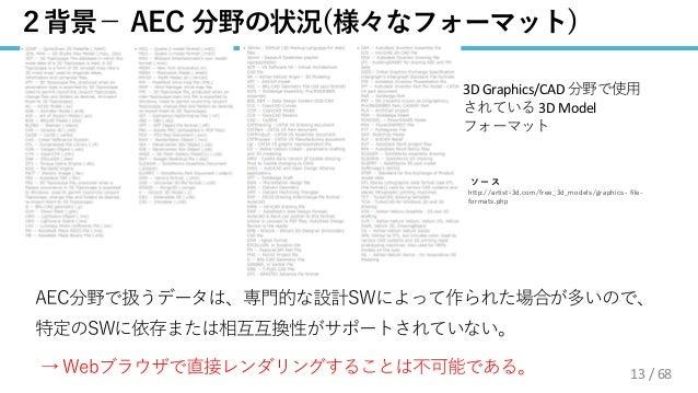 / 68 ) ( d W ph E m t es riig : - obc ac C A f : 3D Graphics/CAD l 3D Model S _ 3 . -- 3 - / . - . 3 13