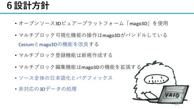 / 68 • 3D mago3D • mago3D Cesium mago3D • • mago3D • • 3D 21