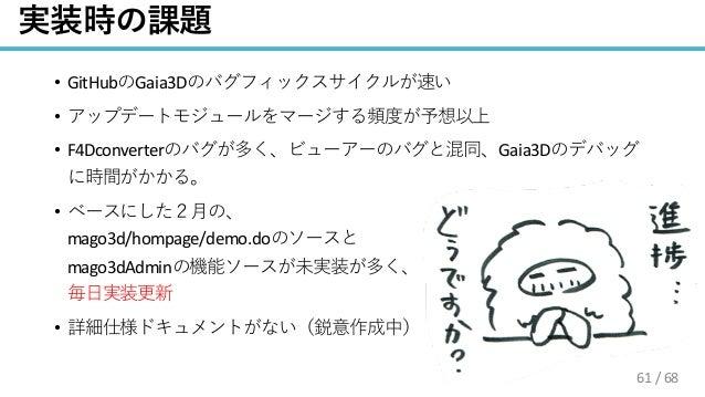 / 68 • GitHub Gaia3D • • F4Dconverter Gaia3D • mago3d/hompage/demo.do mago3dAdmin • 61