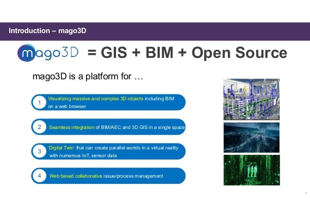mago3D, A Brand-New Web Based Open Source GeoBIM Platform