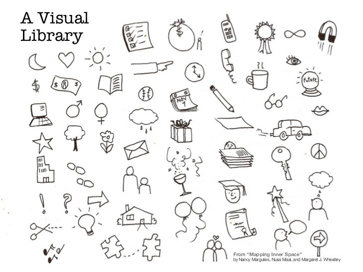 "A Visual Library From ""Mapping"