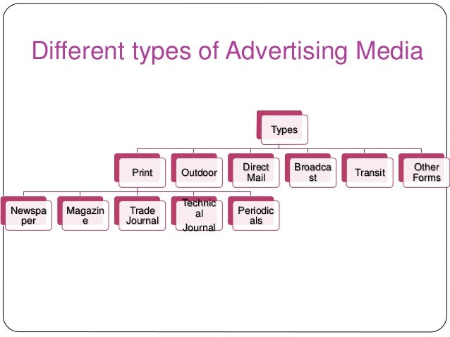 different types of advertisements There is a separate advertisement department in every newspaper which classifies and designs different advertisements in the paper before selecting a newspaper the advertiser should take into consideration various factors viz, coverage of the newspaper, the class of customers and the cost of advertising etc.