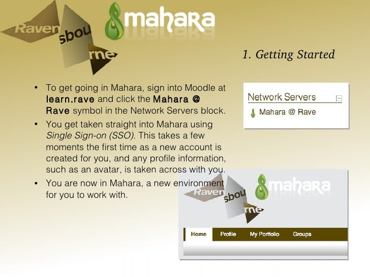 1. Getting Started  <ul><ul><li>To get going in Mahara, sign into Moodle at  learn.rave  and click the  Mahara @ Rave  sym...