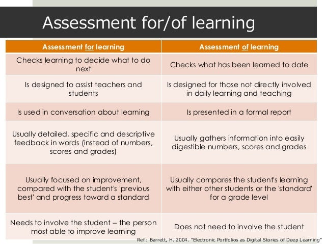 assessment for as of learning pdf