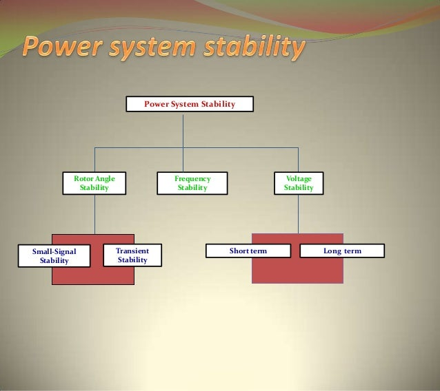 power system stability Though stability of a power system is a single phenomenon, for the purpose of analysis, it is classified as steady state analysis and transient stability increase in load is a kind of disturbance.