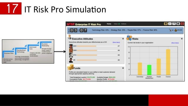 IT Risk Pro Simulation17