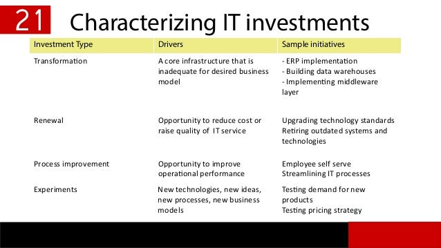 Characterizing IT investments 21 Investment Type Drivers Sample initiatives Transformation A core infrastructure that is i...