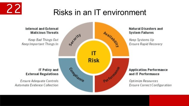 22 Risks in an IT environment22