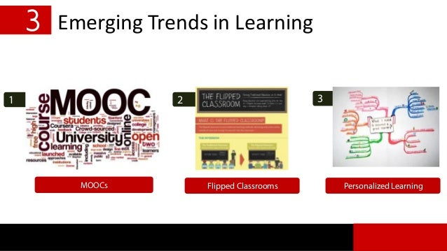 1 3 Emerging Trends in Learning MOOCs 3 Personalized Learning 2 Flipped Classrooms
