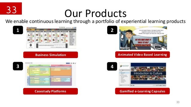 Our Products 33 We enable continuous learning through a portfolio of experiential learning products 1 3 2 4 Business Simul...