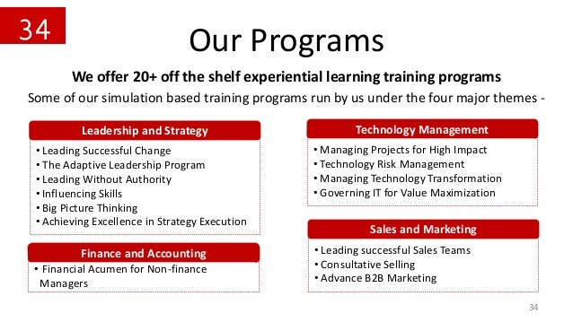 Our Programs 34 We offer 20+ off the shelf experiential learning training programs Some of our simulation based training p...