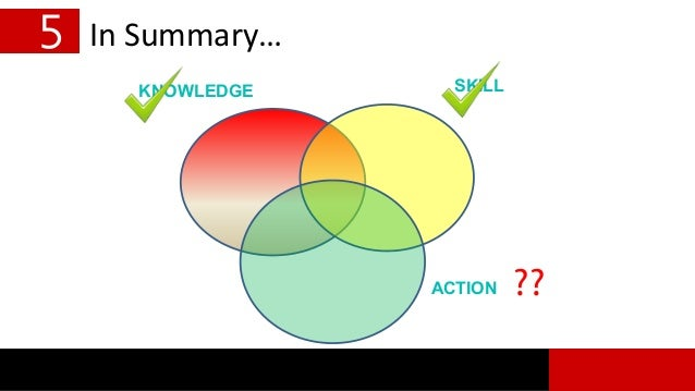 5 In Summary… KNOWLEDGE SKILL ACTION ??
