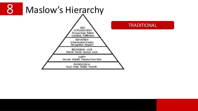 8 Maslow's Hierarchy TRADITIONAL