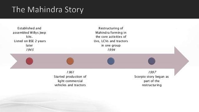 indian scorpio stings the world case study