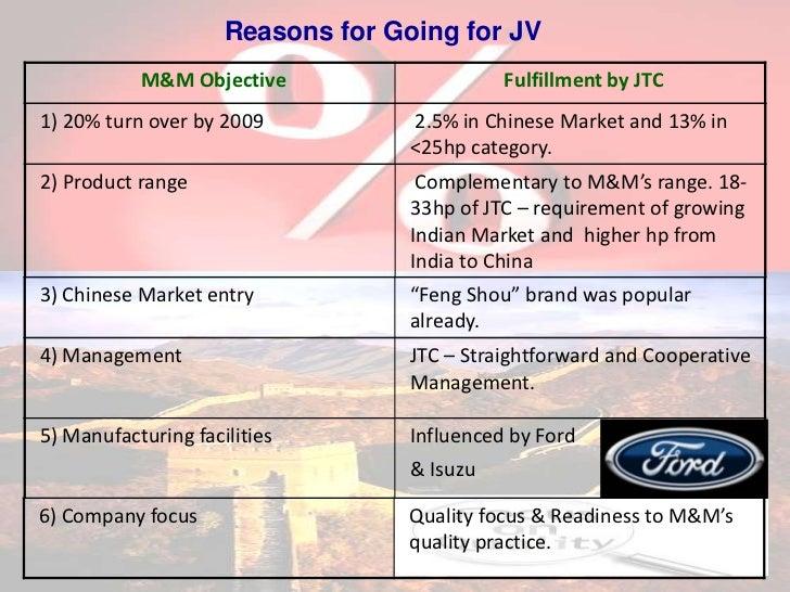 Tag: China market entry strategy