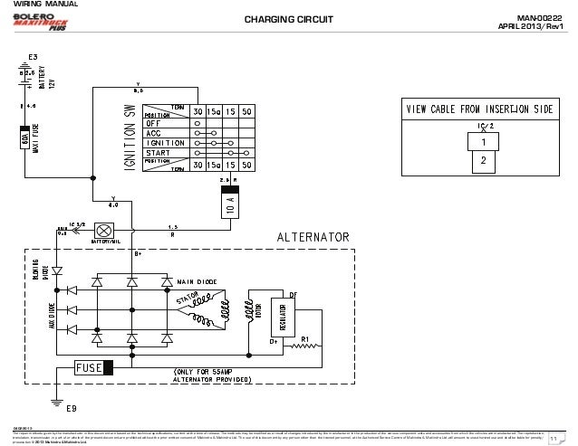 Mahindra bolero wiring on yamaha diagram, club car diagram, naza diagram, smart diagram, dodge diagram, mercury diagram, jeep diagram, kinetic diagram, koenigsegg diagram, peterbilt truck diagram, jaguar diagram, caterpillar diagram, harley davidson diagram, bmw diagram, lamborghini diagram, polaris diagram, mercedes-benz diagram, ford diagram, honda diagram,