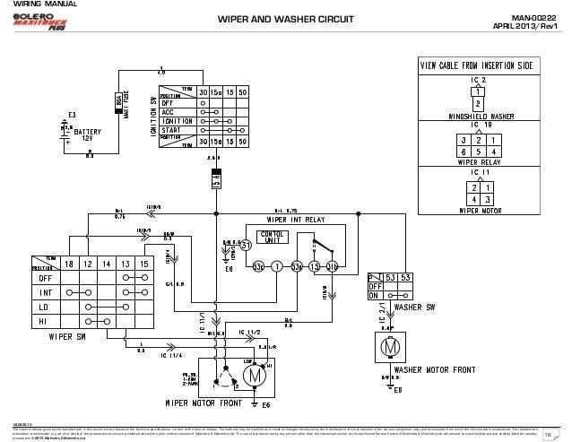 Mahindra bolero wiring